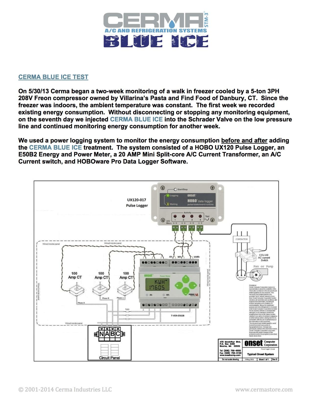 HVAC Data 1