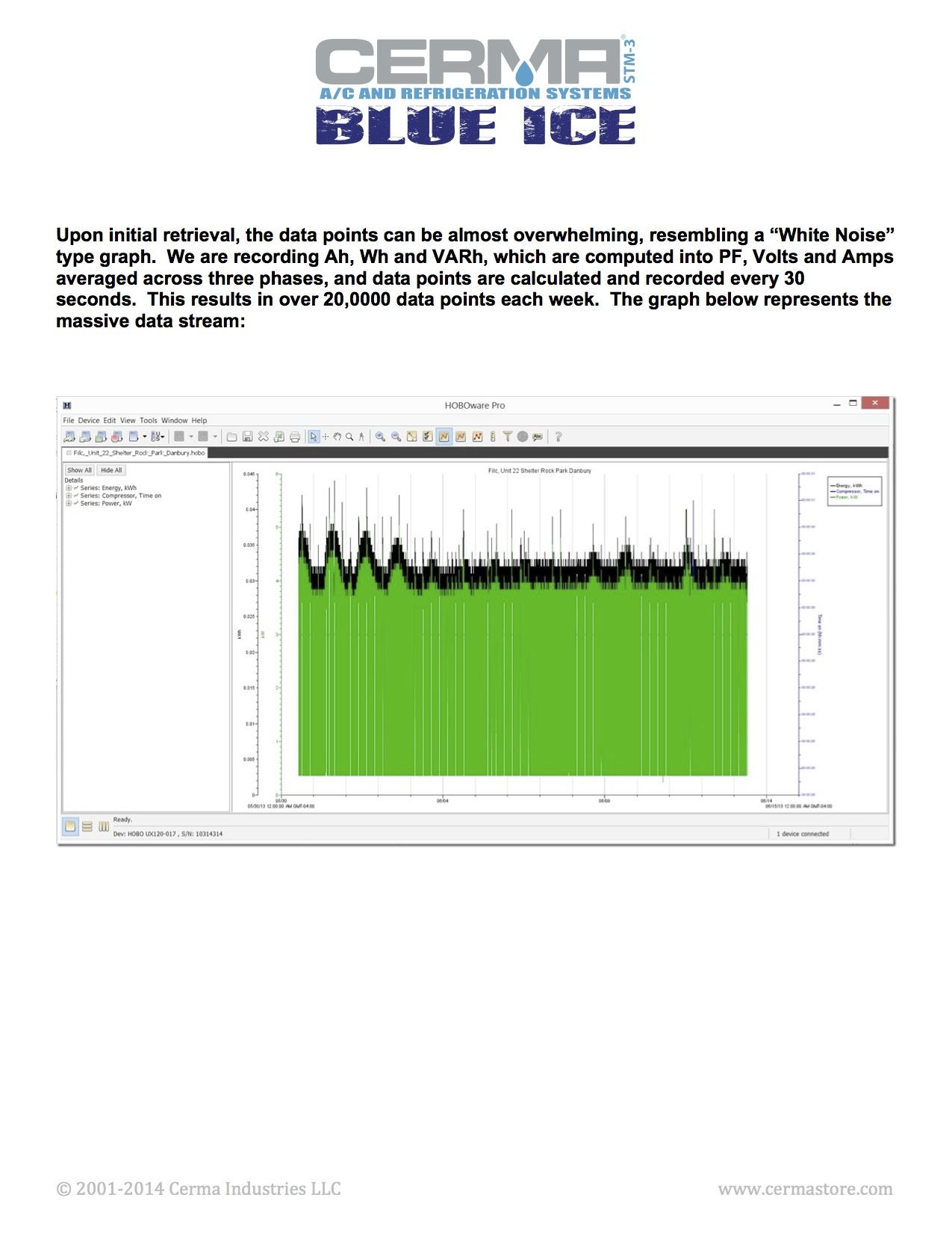 HVAC Data 2